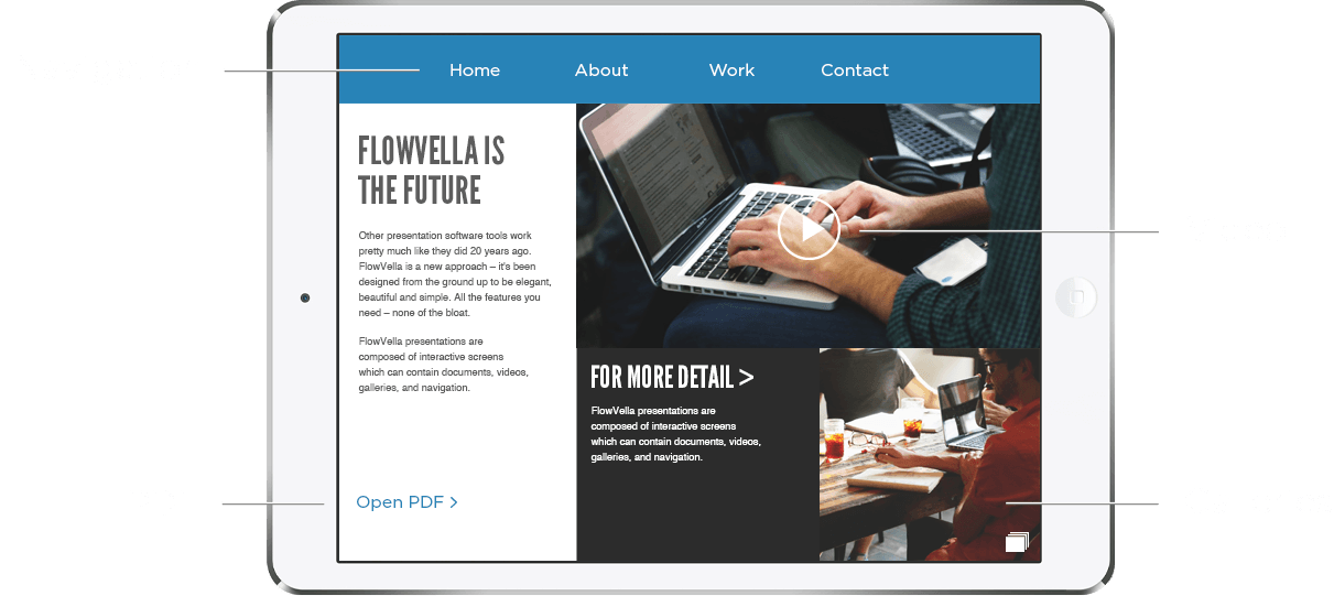 FlowVella is defining interactive presentations